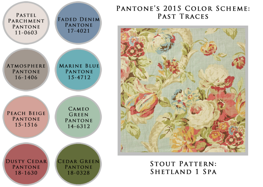 Pantone2015-PastTraces-Shetland